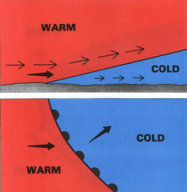 Warm Front Symbol Weather Map.Fronts